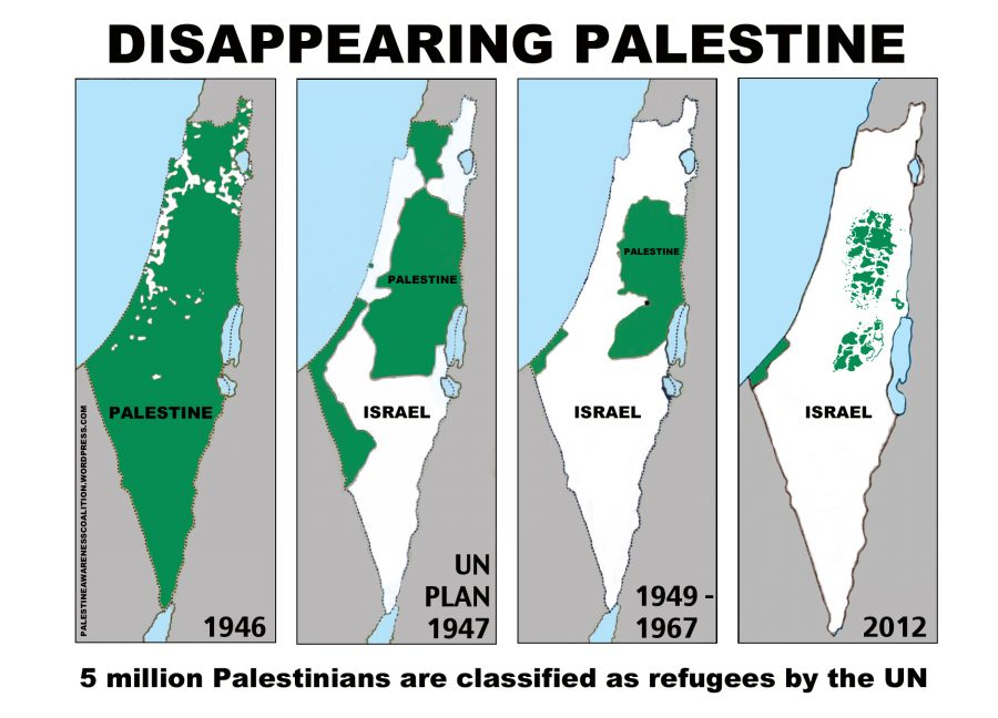 Palesztina területe egyre csökken